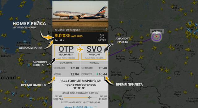 Флайтрадар 24 (Flightradar24) на русском — лучший трекер самолетов онлайн, как он работает