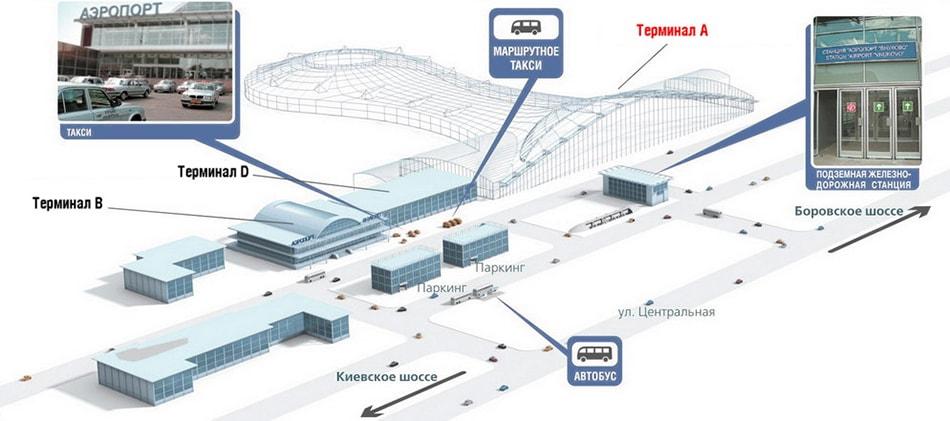 Как добраться в Москву из Внуково
