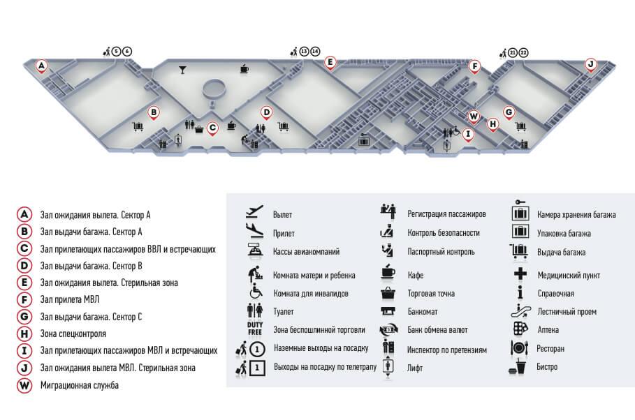 Сочи терминал первый этаж