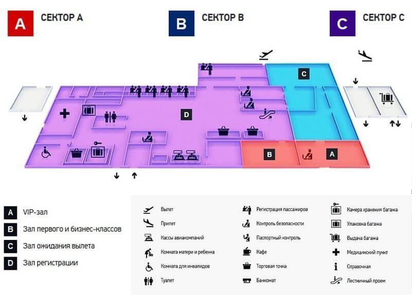 Аэропорт Анапа: схема