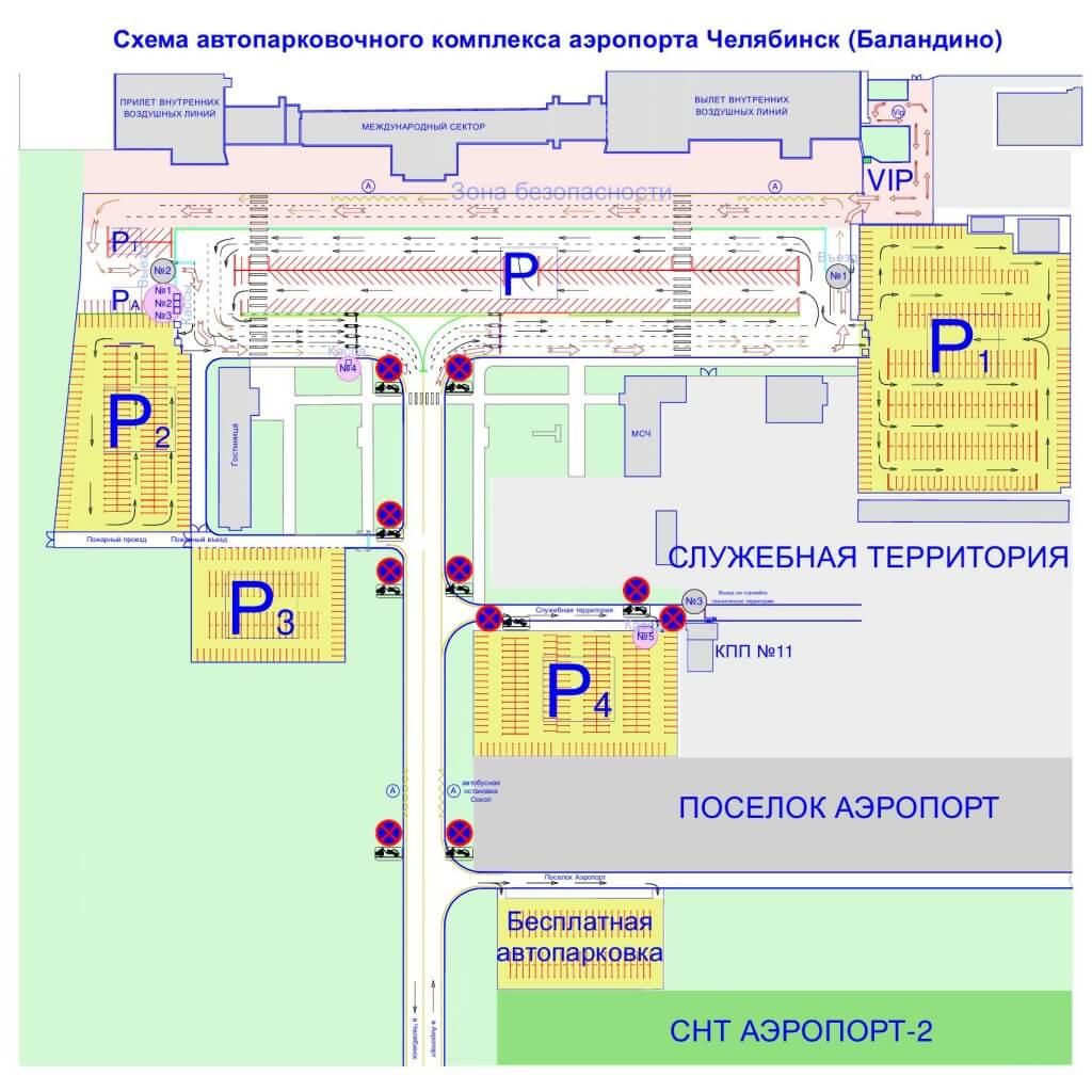 Аэропорт Челябинск: парковка