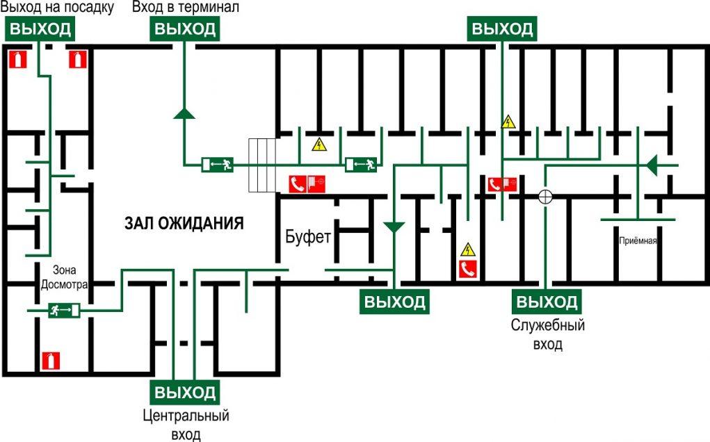 Схема аэропорта Минеральные Воды