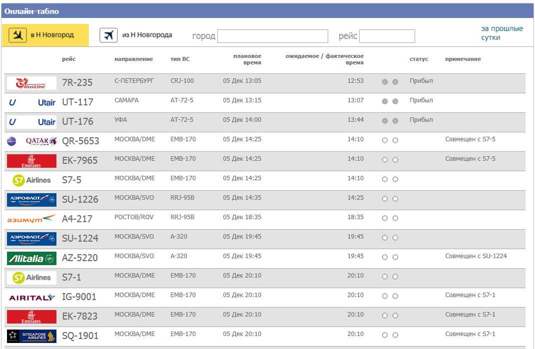 Аэропорт Стригино: онлайн-табло вылета на сегодня