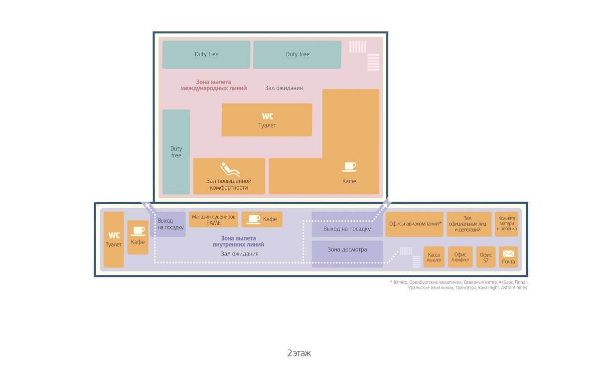 Схема аэропорта Стригино