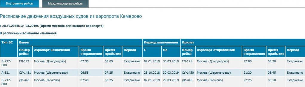 Аэропорт Кемерово расписание рейсов