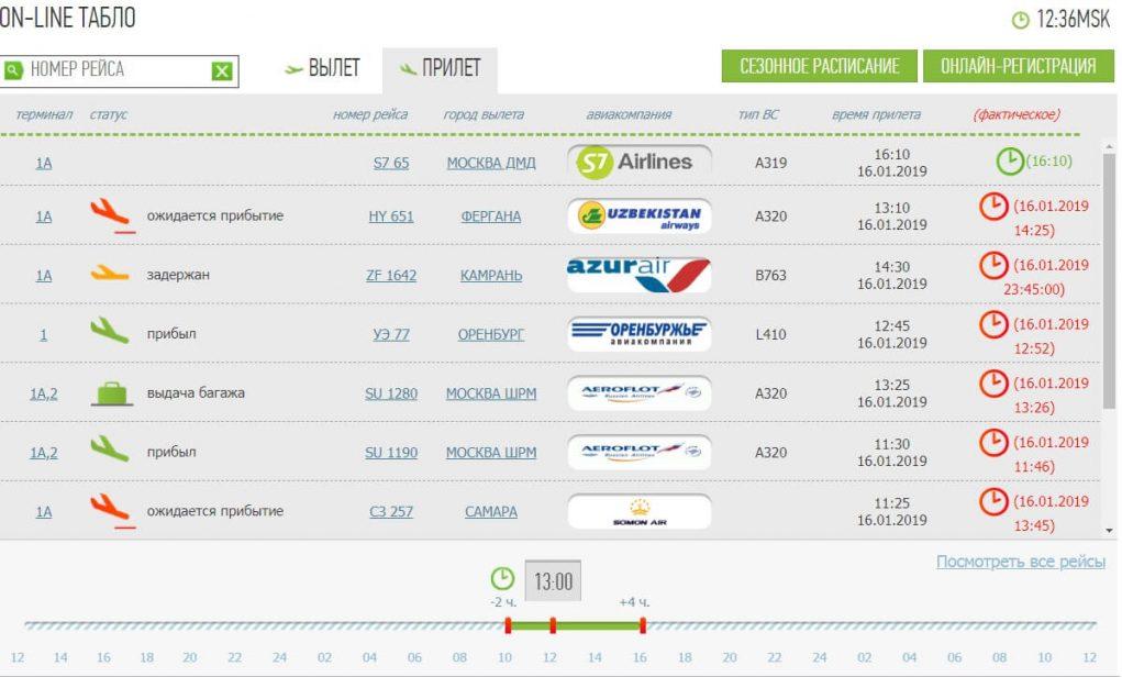 Онлайн-табло аэропорт Казань: прилет сегодня