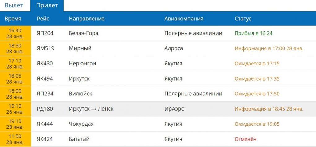 Онлайн-табло аэропорт Якутск: прибытие