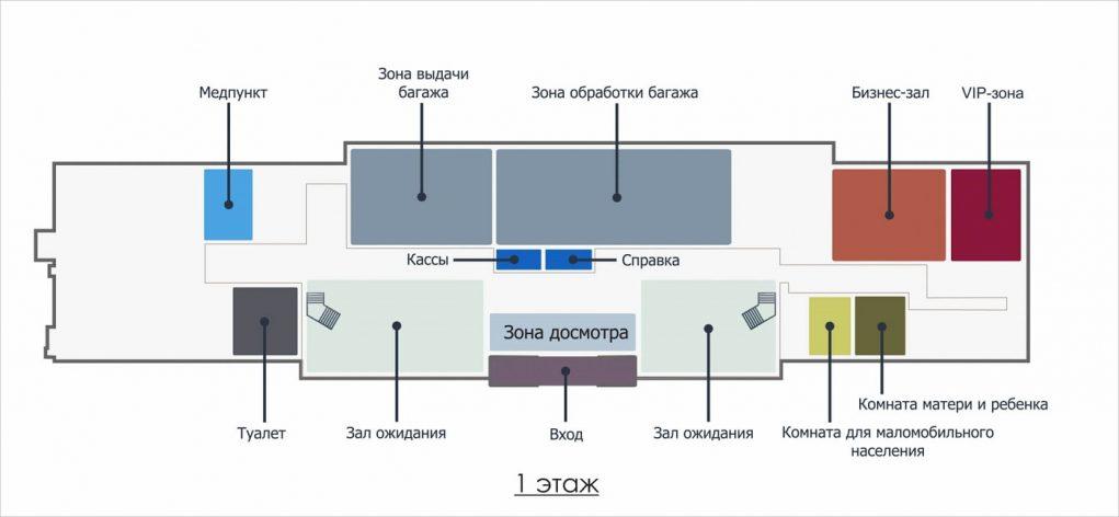 Схема аэропорта ульяновск братаевка 1 этаж