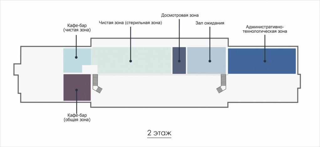 Схема аэропорта ульяновск братаевка 2 этаж
