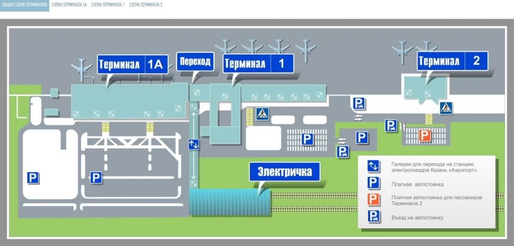 Терминалы аэропорта Казань