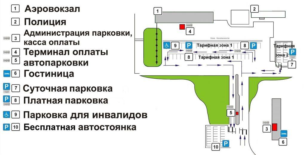 Аэропорт Бегишево: схема