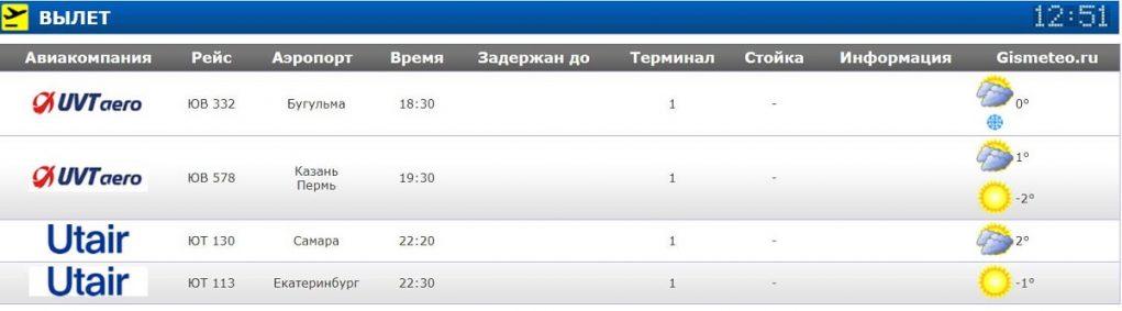 Аэропорт Нижневартовск онлайн табло вылета на сегодня