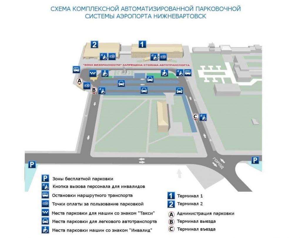 Аэропорт Нижневартовск парковка