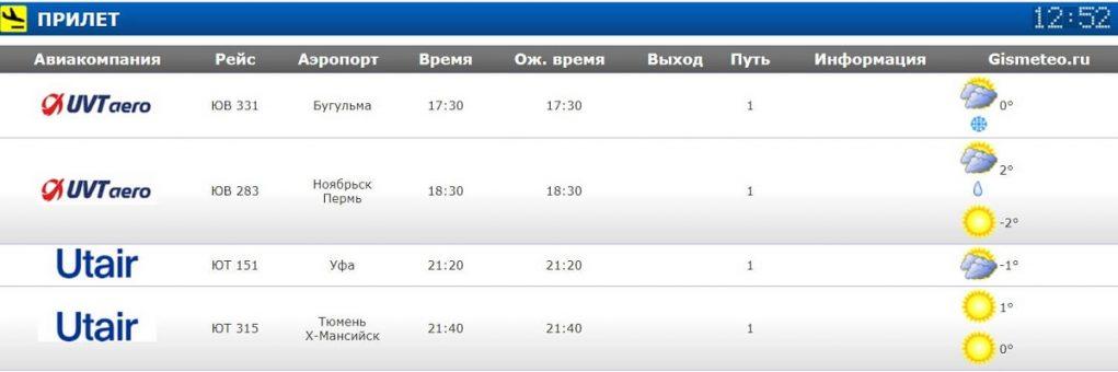 Аэропорт Нижневартовск: преимущества табло в онлайн-режиме
