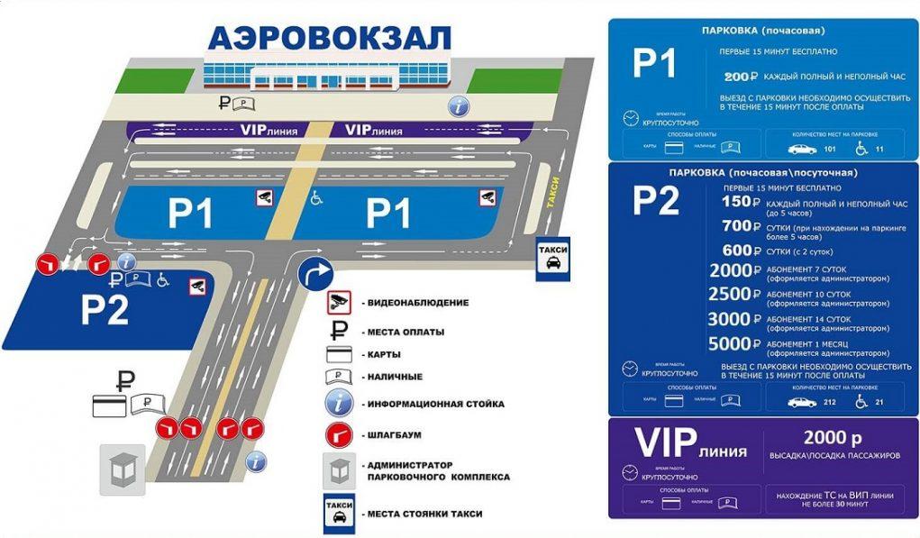Аэропорт Воронеж парковка