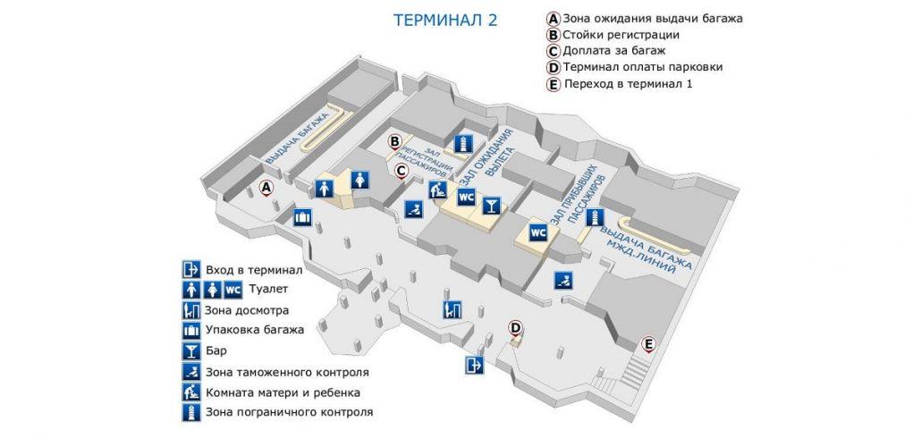 Схема и инфраструктура аэропорта Нижневартовск