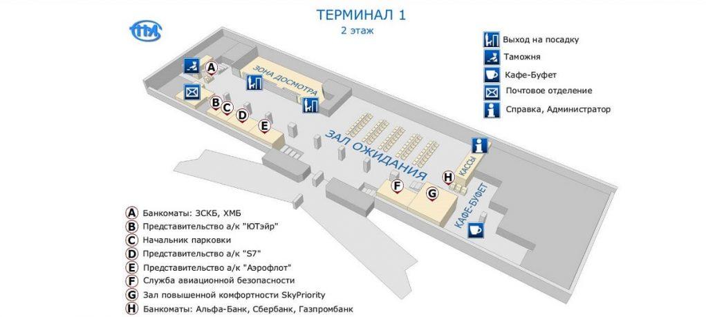 Справочная аэропорта Нижневартовск телефон