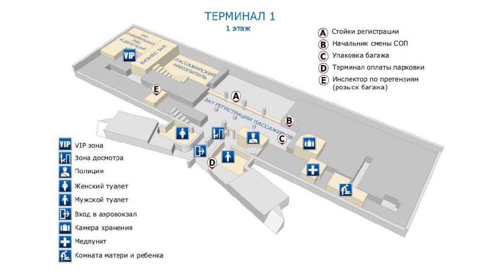 Табло аэропорта Нижневартовск