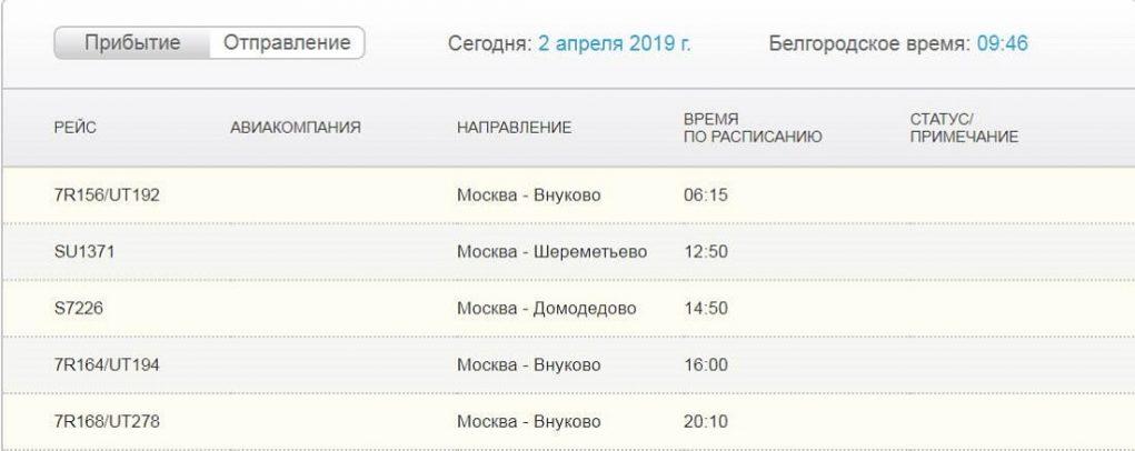 Аэропорт Белгород: преимущества онлайн-табло вылета