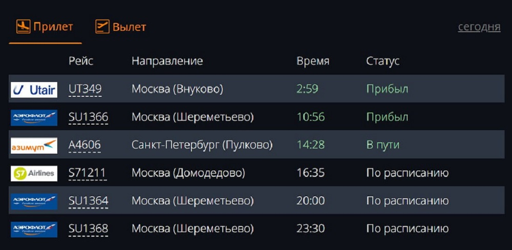 Аэропорт Ставрополь табло прилета