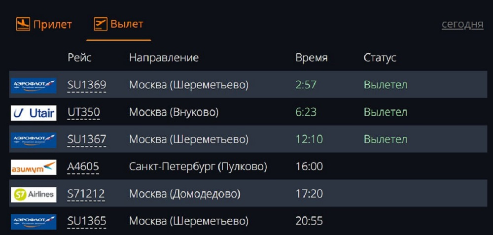 Аэропорт Ставрополь: табло вылета