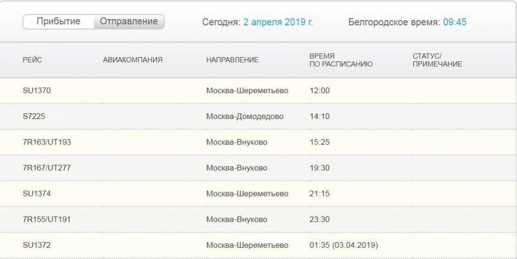 Онлайн-табло аэропорт Белгород прилет сегодня