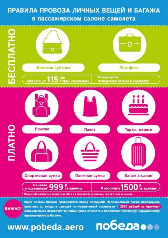 Провоз багажа, авиакомпания «Победа»