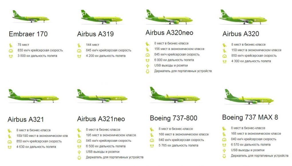 Самолеты Сибирских авиалиний