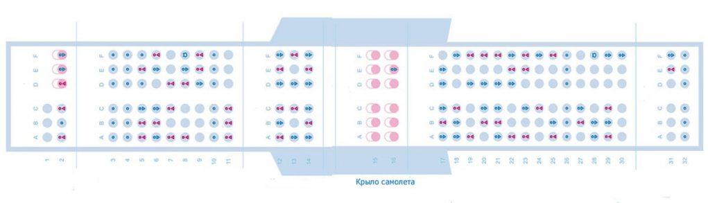 Распределение мест в самолётах компании «Победа»
