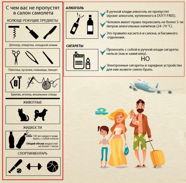 Запрещенные предметы в ручной клади