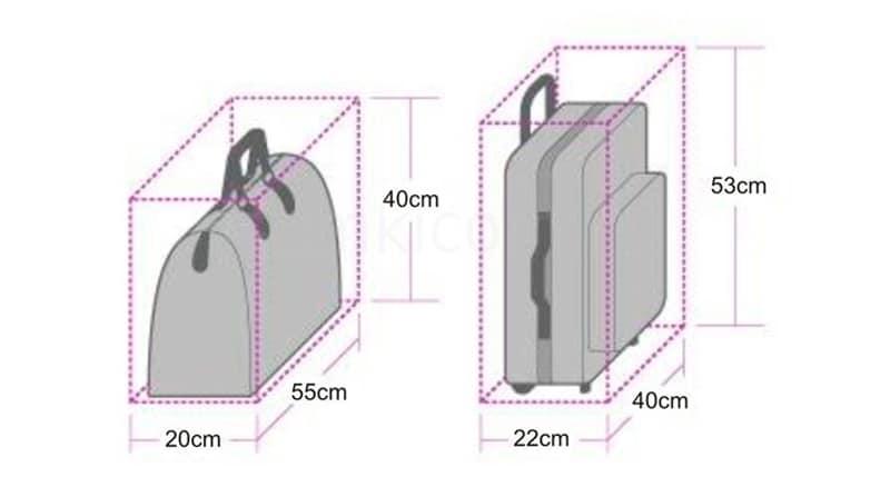 Размеры ручной клади