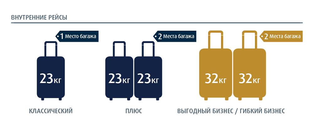 Эйр Астана багаж внутренние рейсы